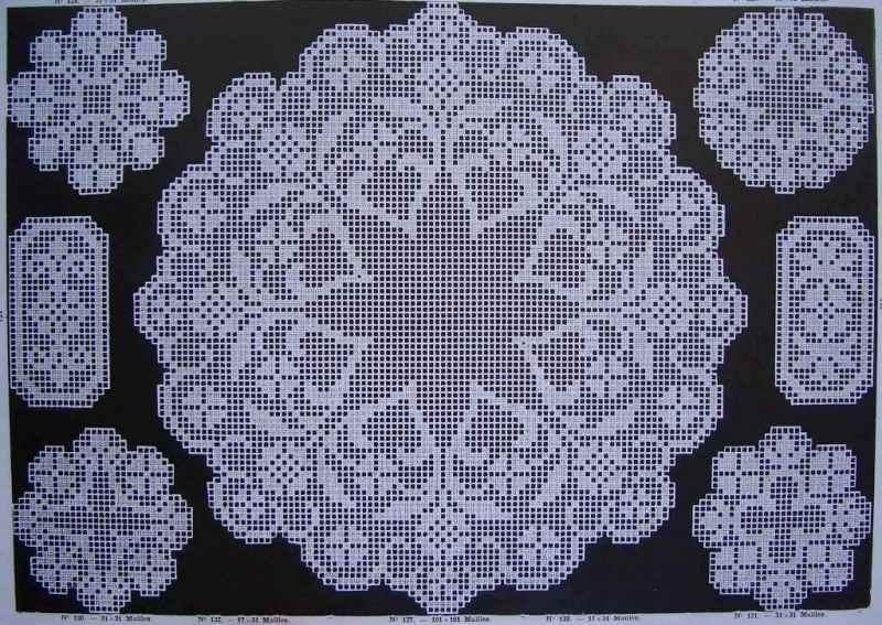 Heklanje Sa Nadom Crochet With Hope | 2016 Car Release Date